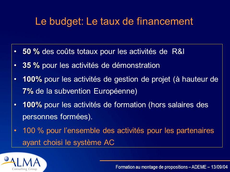 Le budget: Le taux de financement