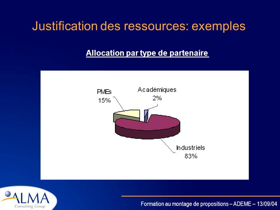 Justification des ressources: exemples