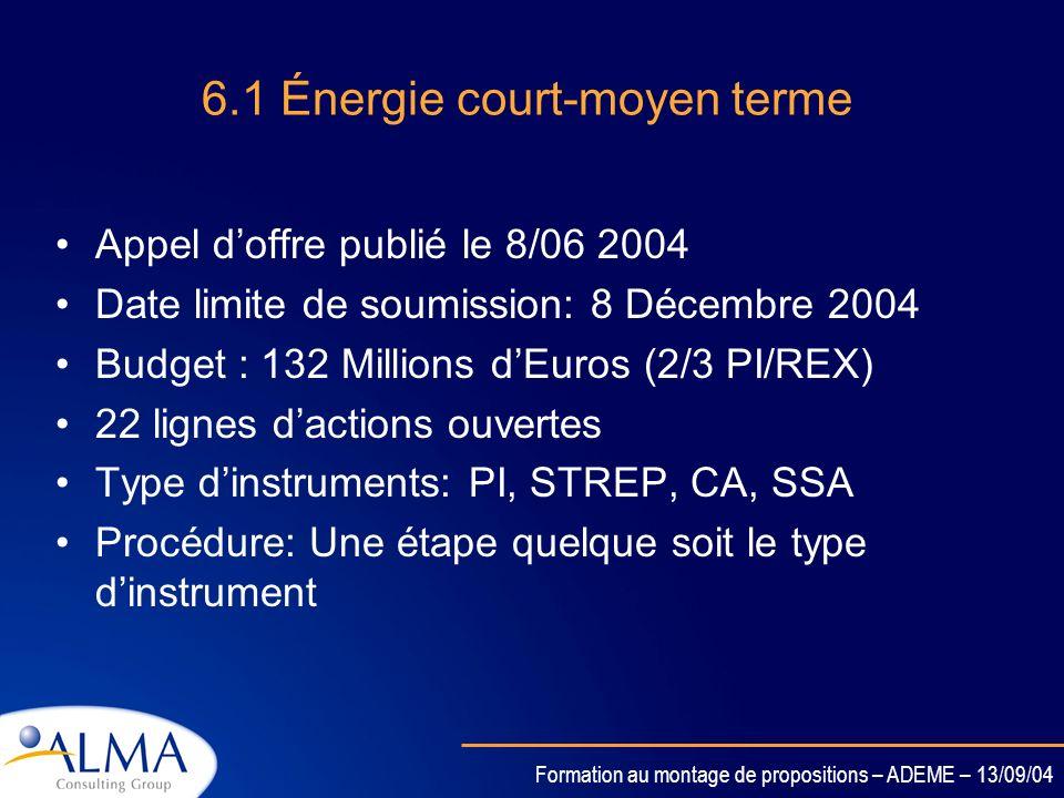 6.1 Énergie court-moyen terme