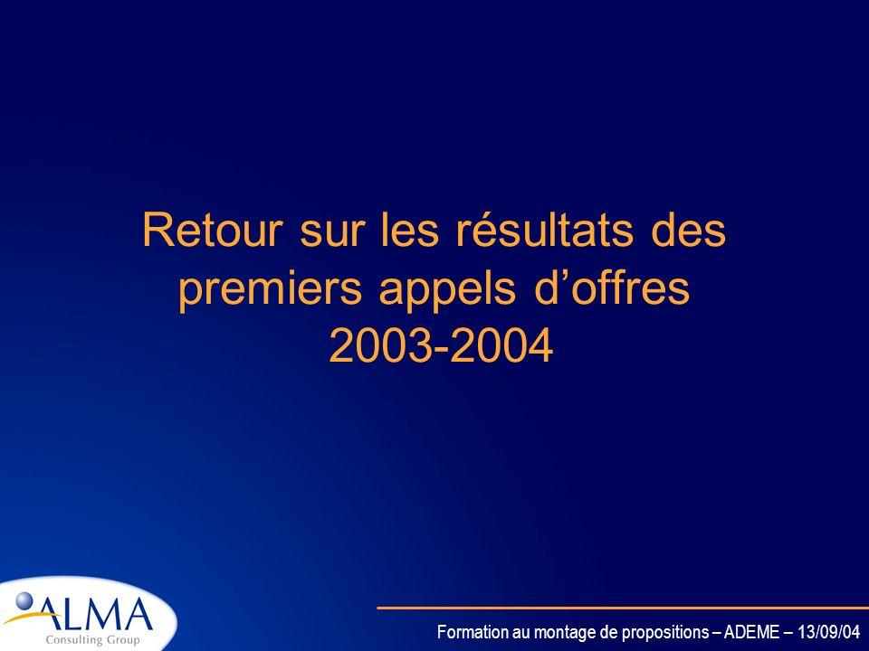 Retour sur les résultats des premiers appels d'offres 2003-2004