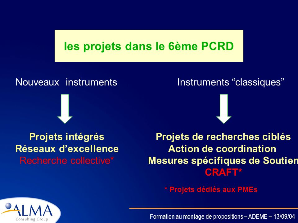 les projets dans le 6ème PCRD