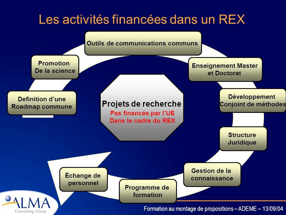 Les activités financées dans un REX
