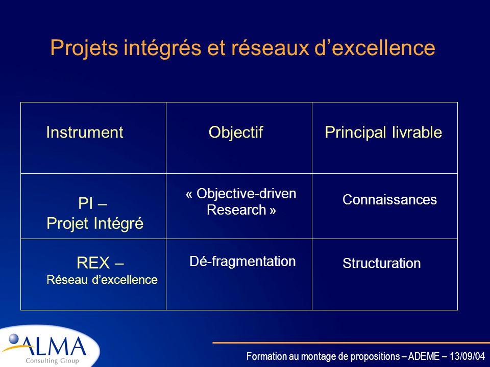 Projets intégrés et réseaux d'excellence