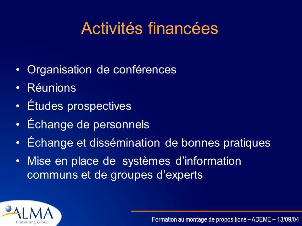 Activités financées Organisation de conférences Réunions