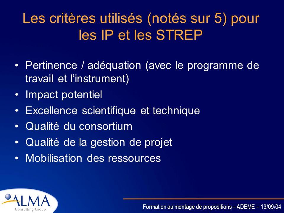 Les critères utilisés (notés sur 5) pour les IP et les STREP