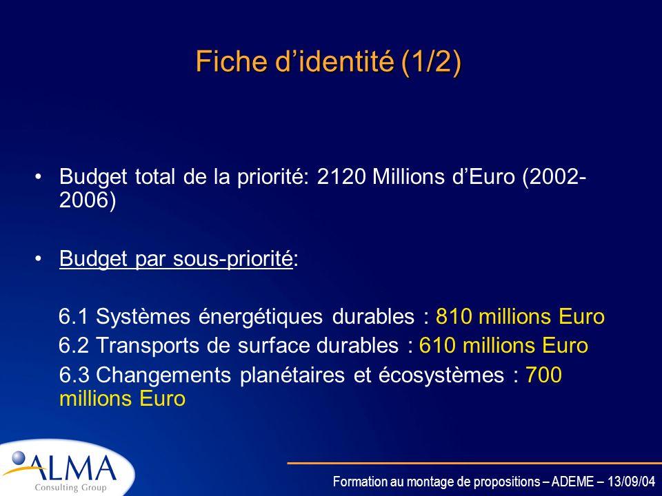 Fiche d'identité (1/2) Budget total de la priorité: 2120 Millions d'Euro (2002-2006) Budget par sous-priorité:
