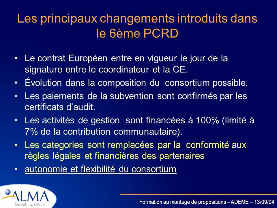 Les principaux changements introduits dans le 6ème PCRD