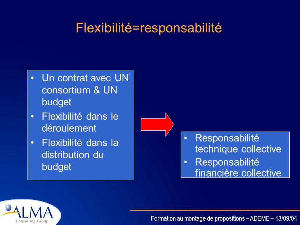 Flexibilité=responsabilité