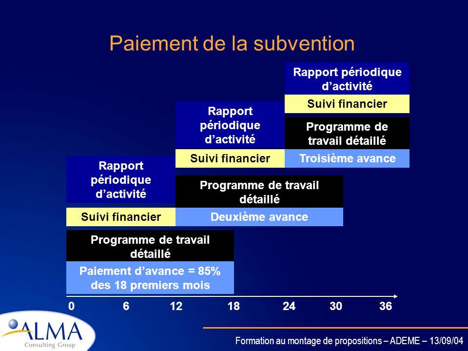 Paiement de la subvention