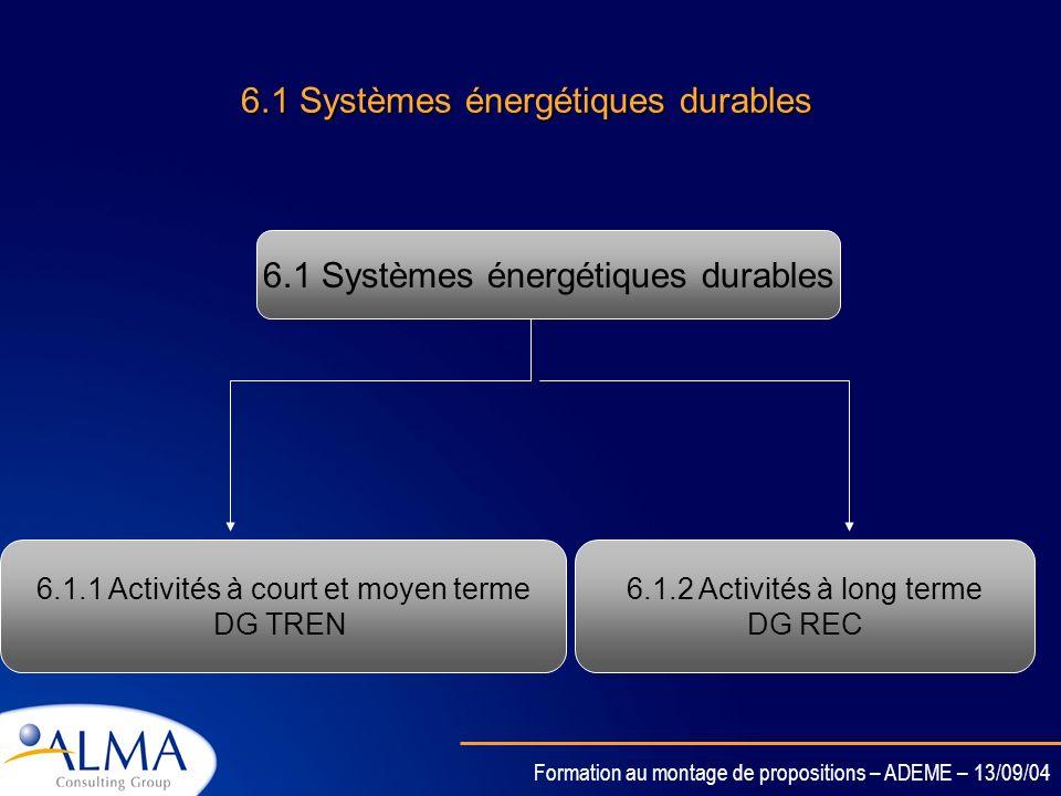 6.1 Systèmes énergétiques durables