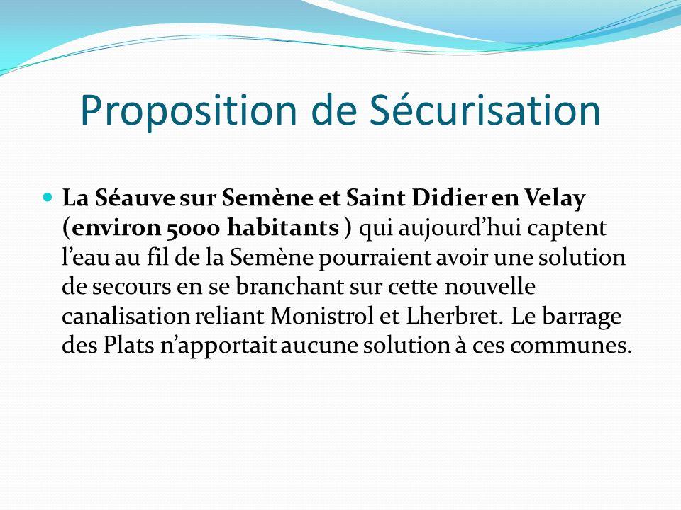 Proposition de Sécurisation