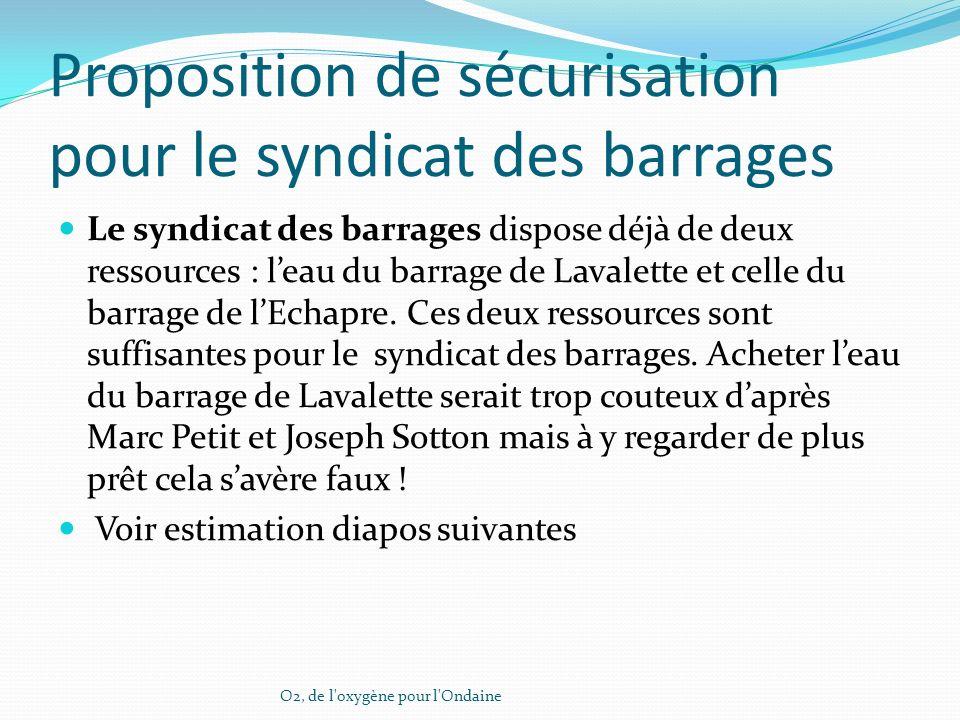 Proposition de sécurisation pour le syndicat des barrages