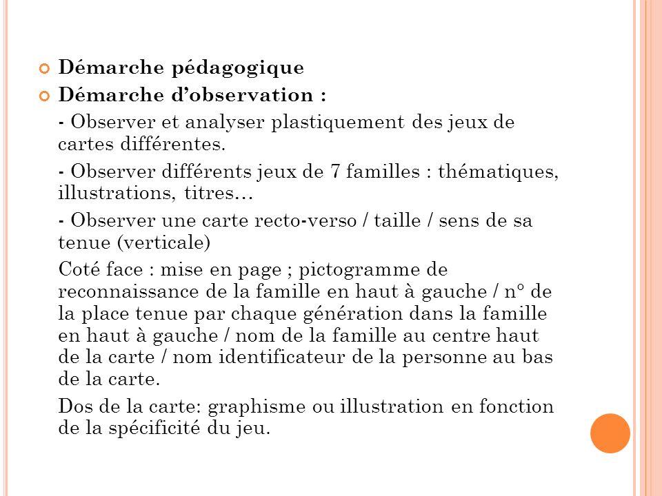 Démarche pédagogique Démarche d'observation : - Observer et analyser plastiquement des jeux de cartes différentes.