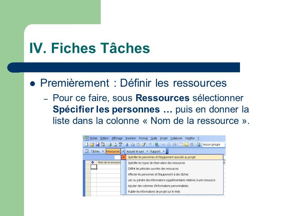 IV. Fiches Tâches Premièrement : Définir les ressources