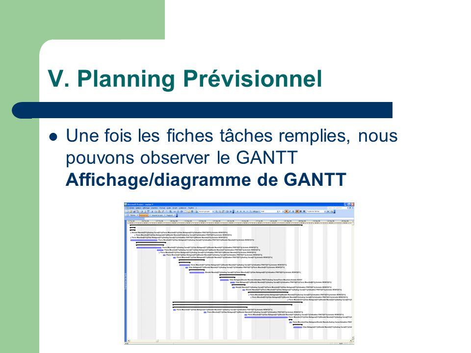 V. Planning Prévisionnel