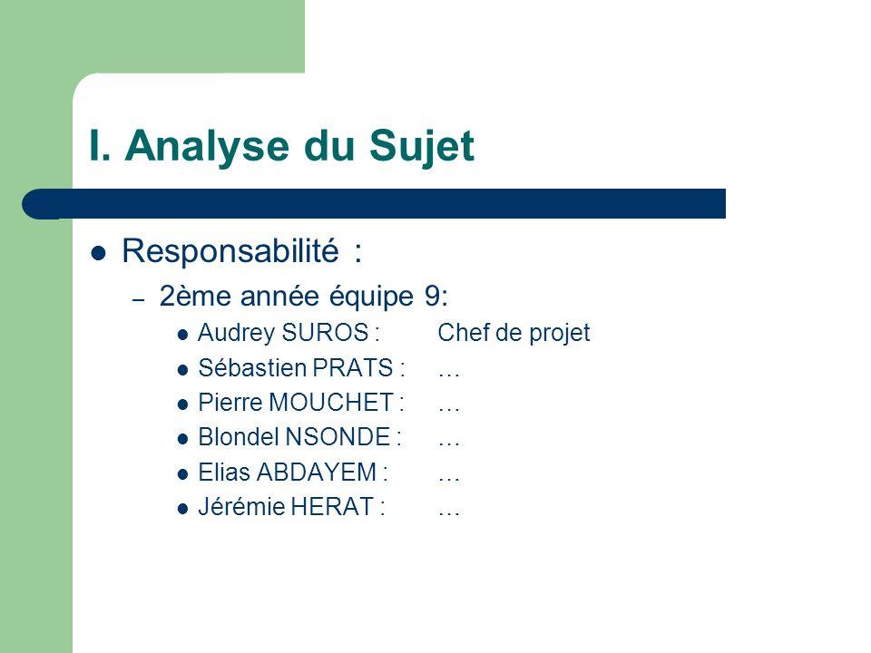 I. Analyse du Sujet Responsabilité : 2ème année équipe 9: