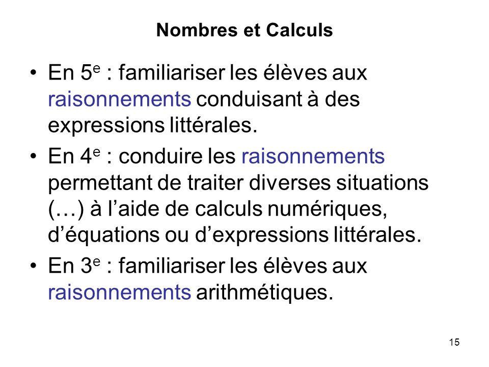 En 3e : familiariser les élèves aux raisonnements arithmétiques.