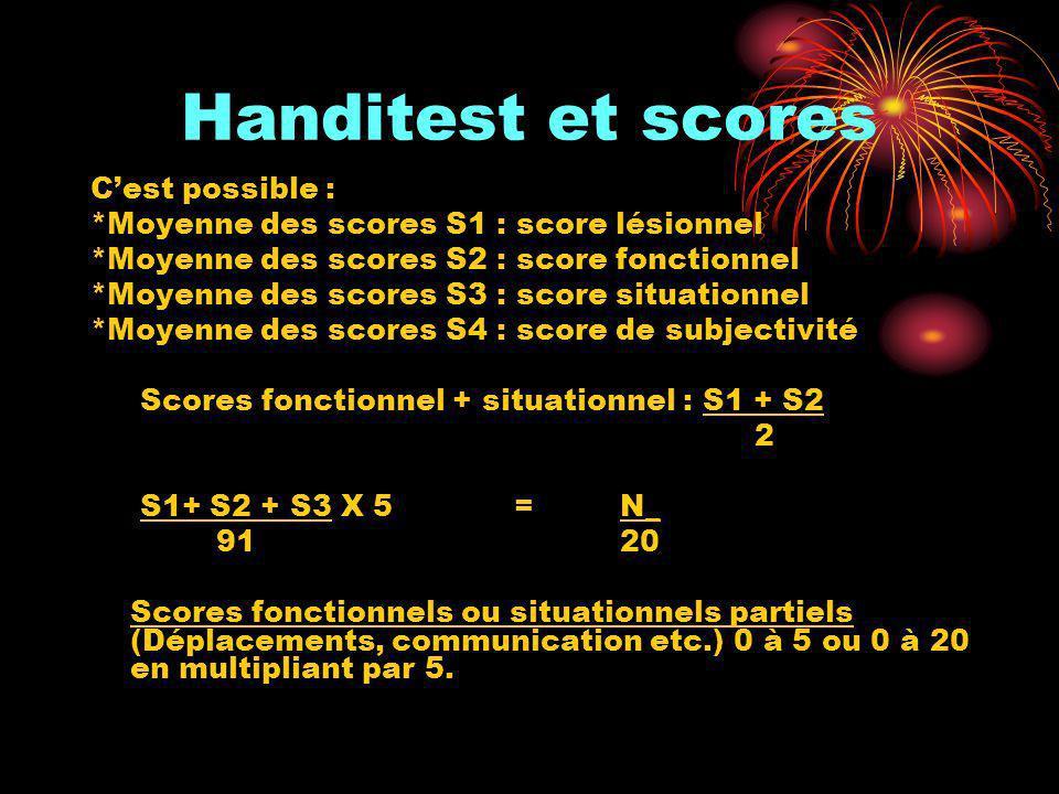 Handitest et scores C'est possible :