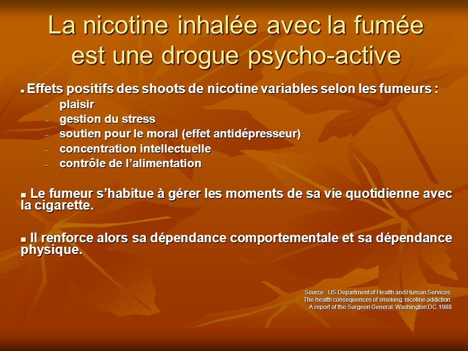 La nicotine inhalée avec la fumée est une drogue psycho-active
