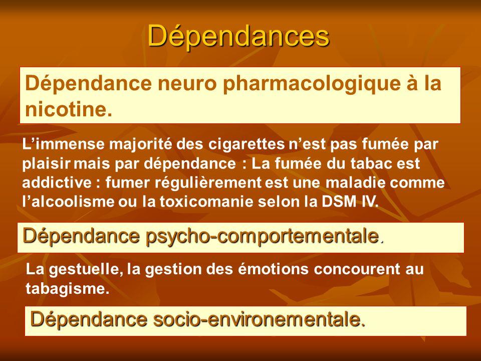 Dépendances Dépendance neuro pharmacologique à la nicotine.