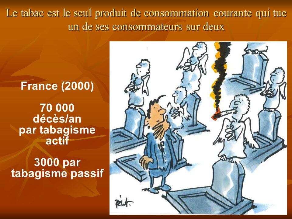 Le tabac est le seul produit de consommation courante qui tue un de ses consommateurs sur deux