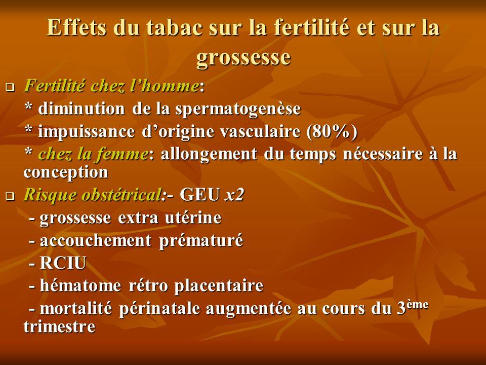 Effets du tabac sur la fertilité et sur la grossesse