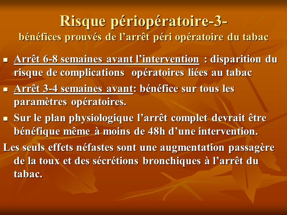 Risque périopératoire-3- bénéfices prouvés de l'arrêt péri opératoire du tabac