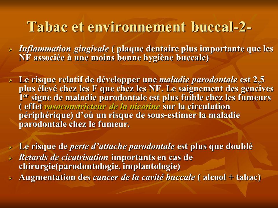 Tabac et environnement buccal-2-