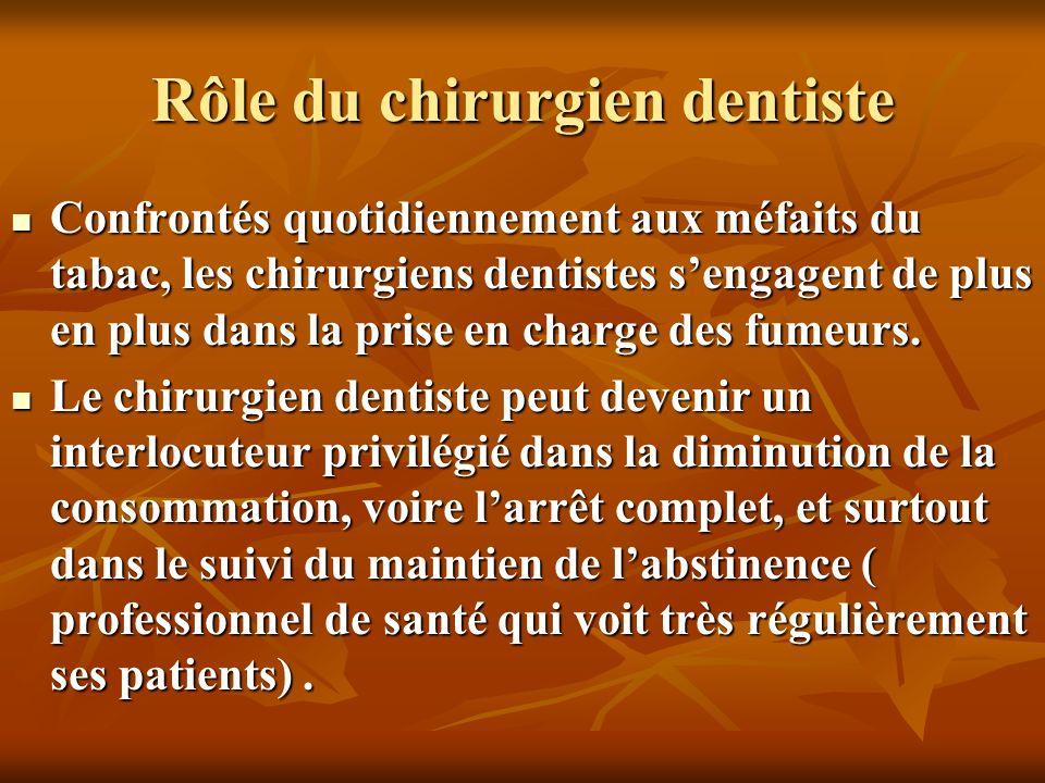 Rôle du chirurgien dentiste
