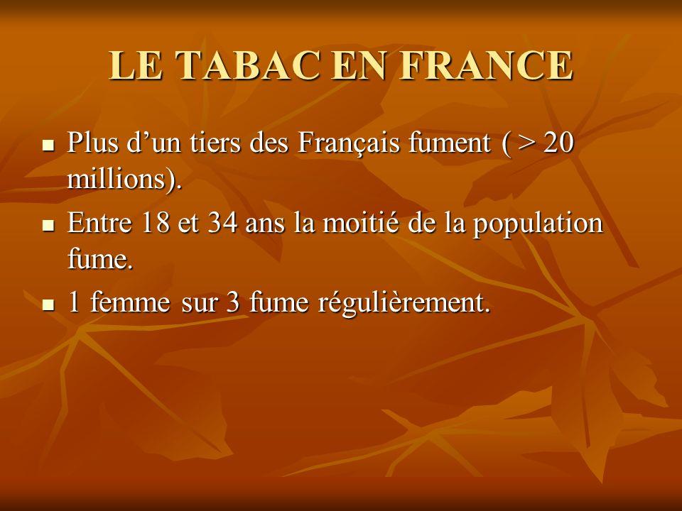 LE TABAC EN FRANCE Plus d'un tiers des Français fument ( > 20 millions). Entre 18 et 34 ans la moitié de la population fume.