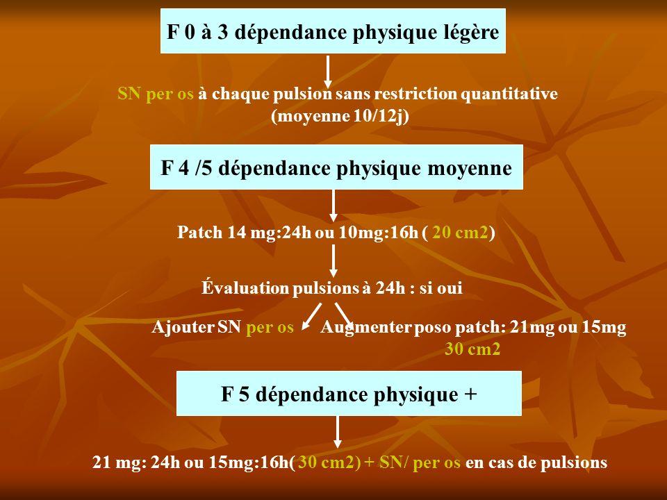 F 0 à 3 dépendance physique légère