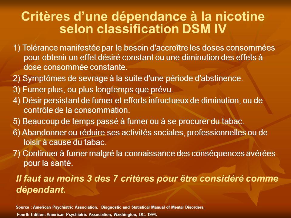 Critères d'une dépendance à la nicotine selon classification DSM IV