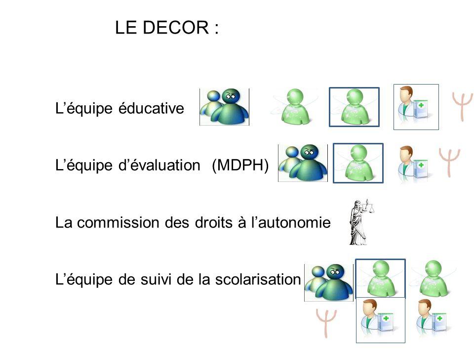 LE DECOR : L'équipe éducative L'équipe d'évaluation (MDPH)