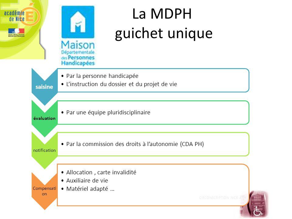 La MDPH guichet unique saisine Par la personne handicapée