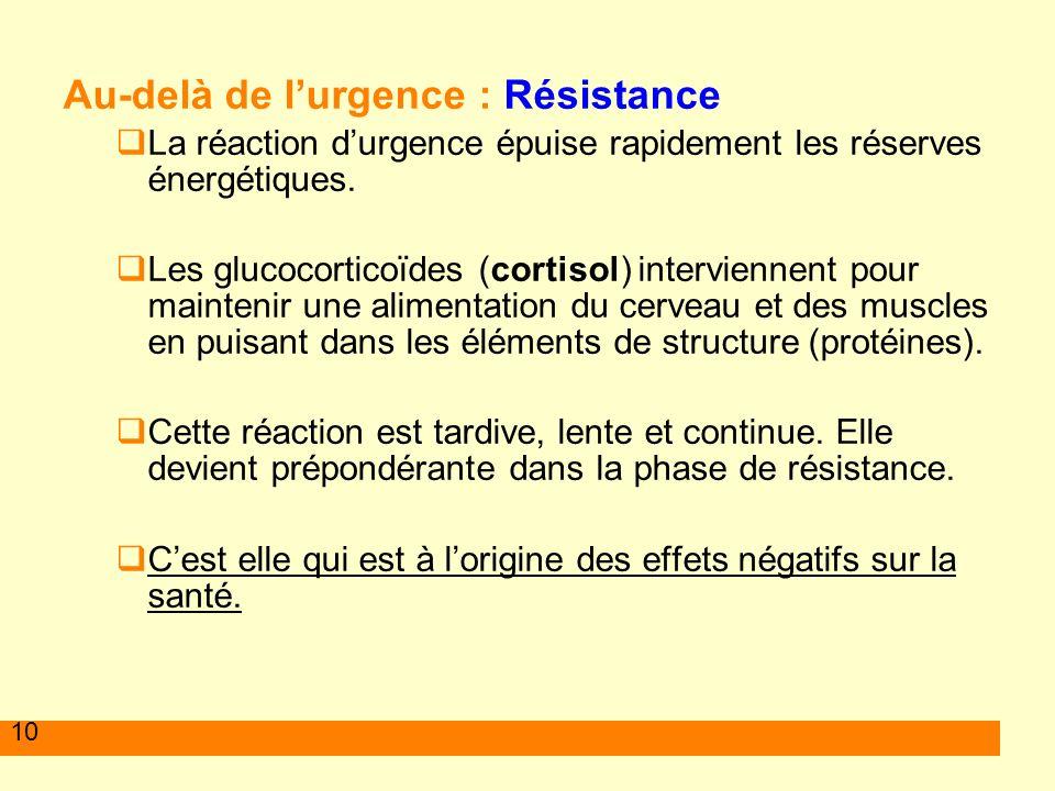 Au-delà de l'urgence : Résistance
