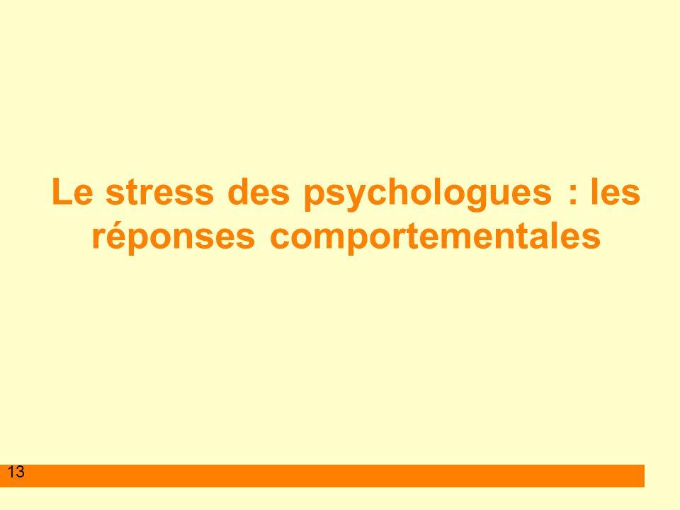 Le stress des psychologues : les réponses comportementales