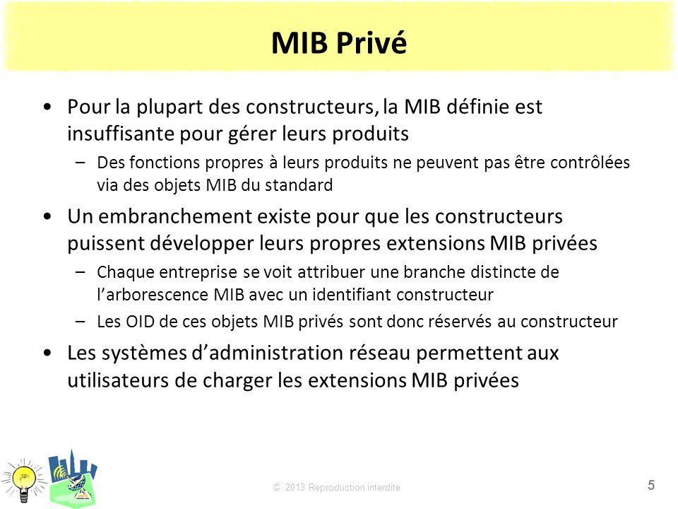 MIB Privé Pour la plupart des constructeurs, la MIB définie est insuffisante pour gérer leurs produits.