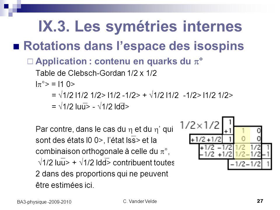 IX.3. Les symétries internes