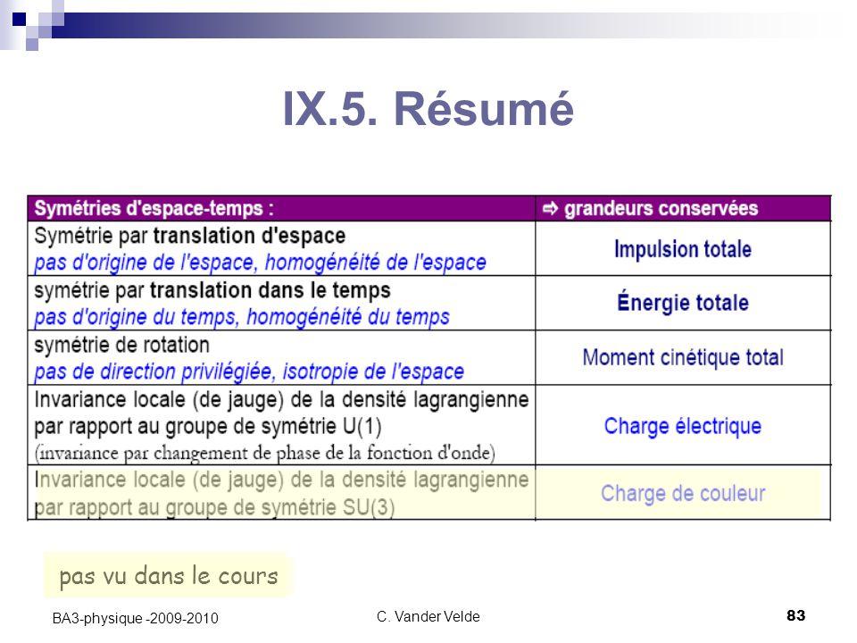 IX.5. Résumé pas vu dans le cours BA3-physique -2009-2010