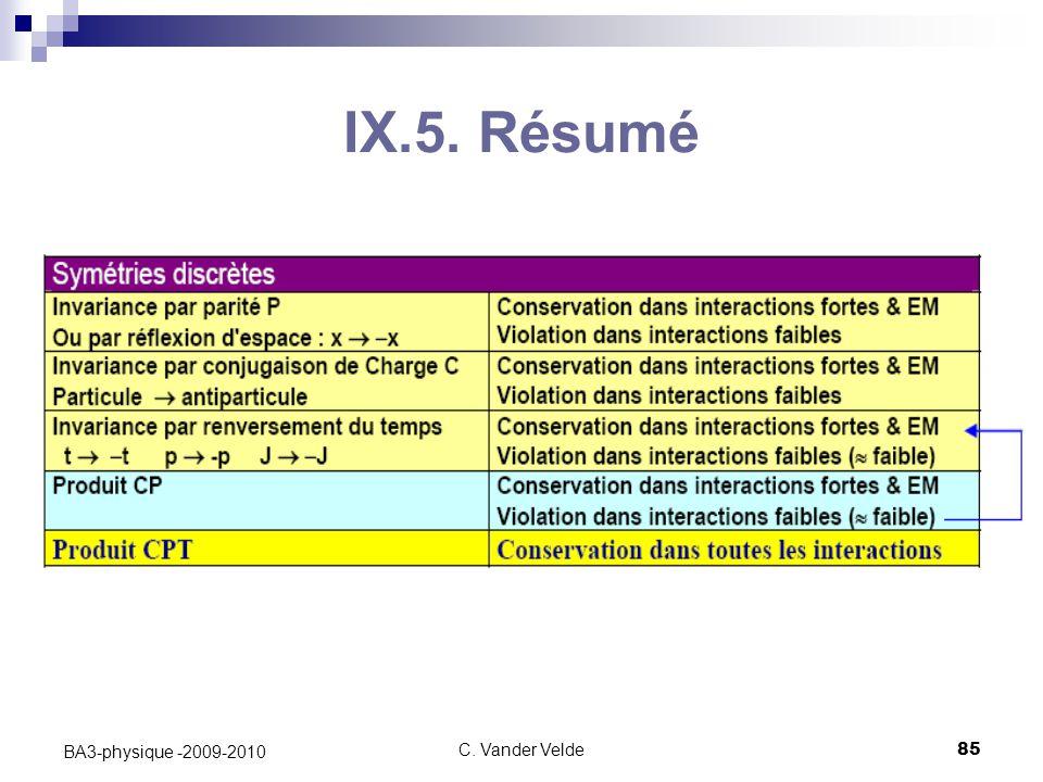IX.5. Résumé BA3-physique -2009-2010 C. Vander Velde