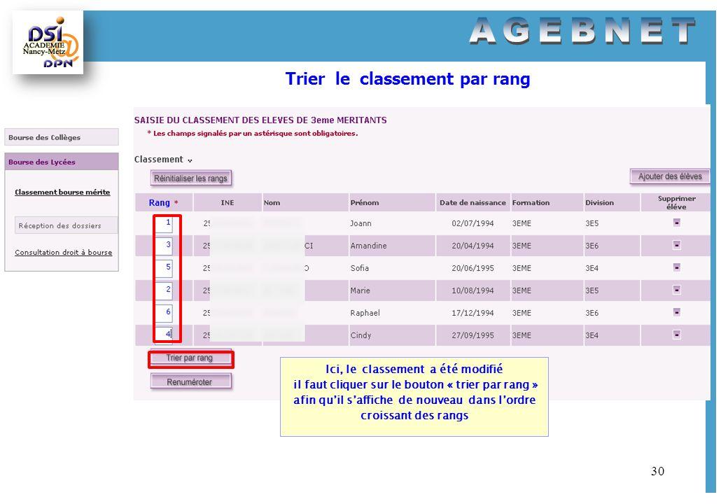 Trier le classement par rang Ici, le classement a été modifié