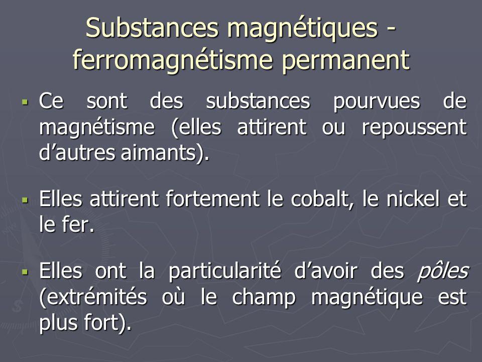 Substances magnétiques - ferromagnétisme permanent