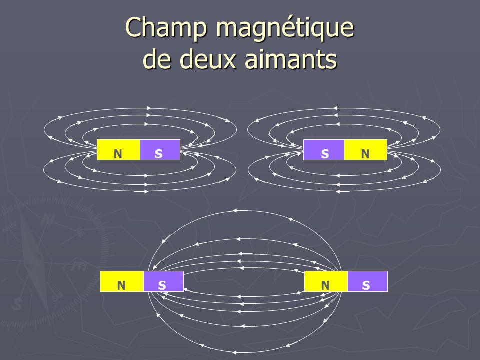Champ magnétique de deux aimants