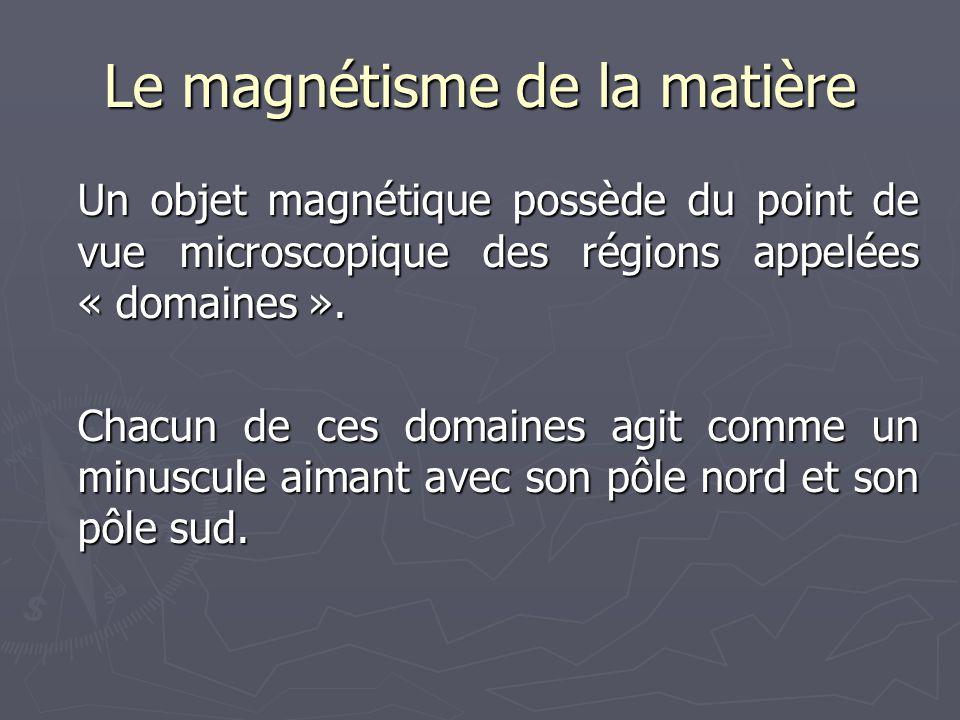 Le magnétisme de la matière