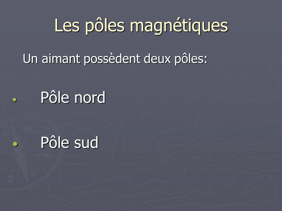 Les pôles magnétiques Pôle sud Un aimant possèdent deux pôles: