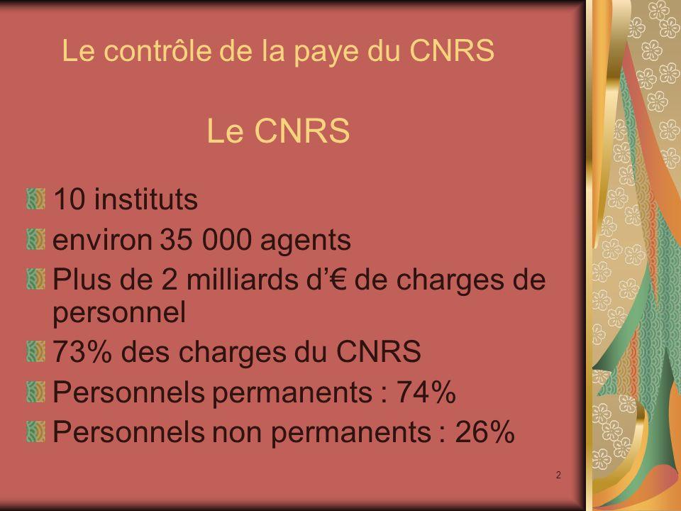 Le contrôle de la paye du CNRS Le CNRS
