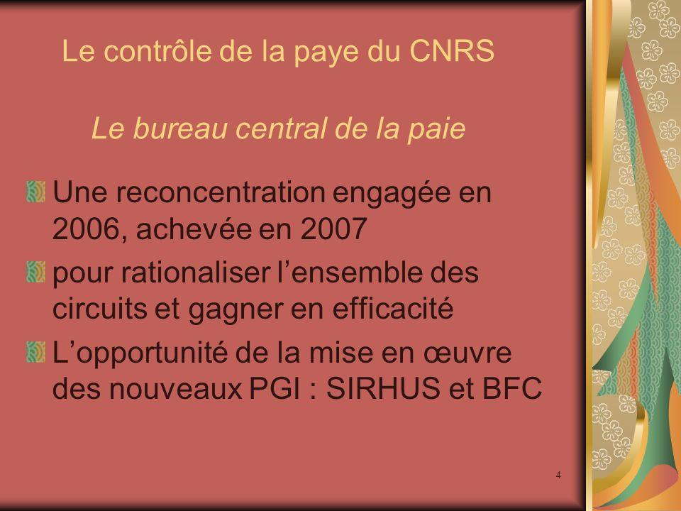 Le contrôle de la paye du CNRS Le bureau central de la paie