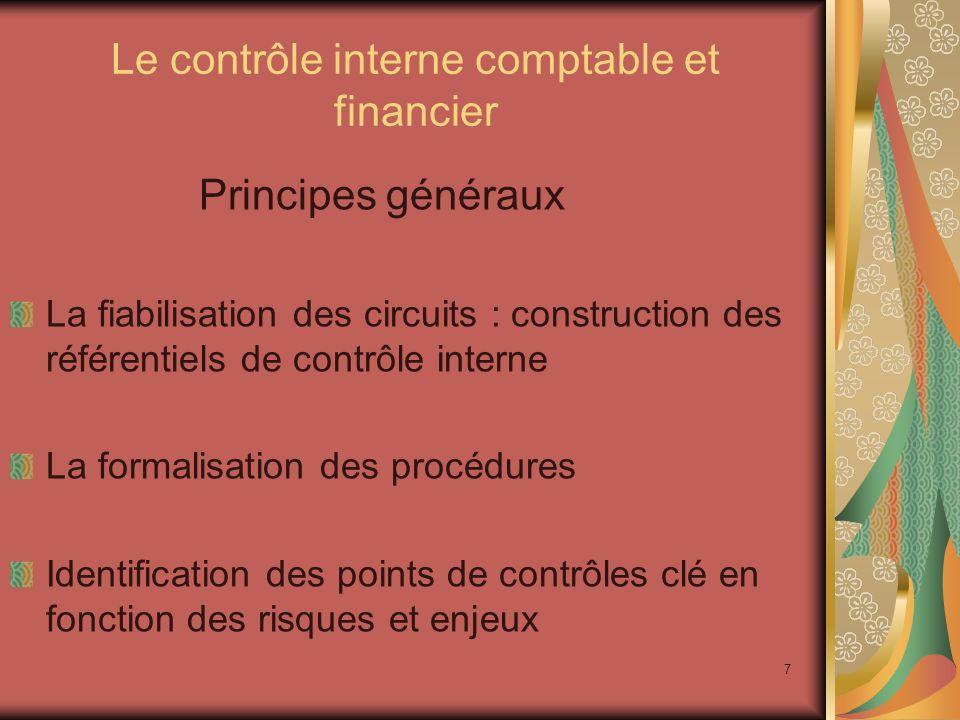 Le contrôle interne comptable et financier