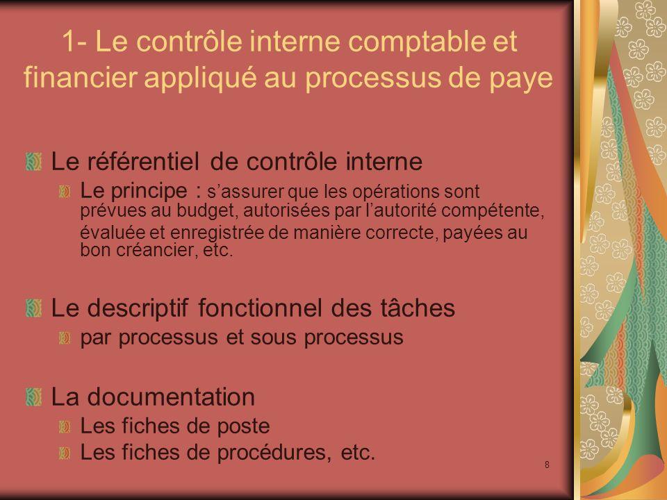 1- Le contrôle interne comptable et financier appliqué au processus de paye
