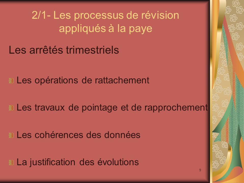 2/1- Les processus de révision appliqués à la paye